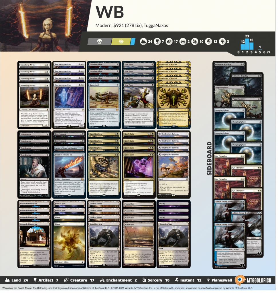 Modern Highlights 220 Spicy Decks from This Week's 220 20s ...